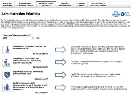 Picture showing how clicking on the Administration Priorities tab that displays governor's four key priorities.  This will provide a brief summary of each priority and FY15 recommended funding for each priority.