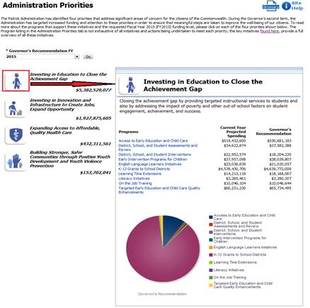 Picture 13: Picture showing how clicking on each priority displays detail information such as, list of programs, current year projected spending and governor's recommendation dollar values for that program.  Additional it displays a pie chart representation of percent allocation of spending recommendations.